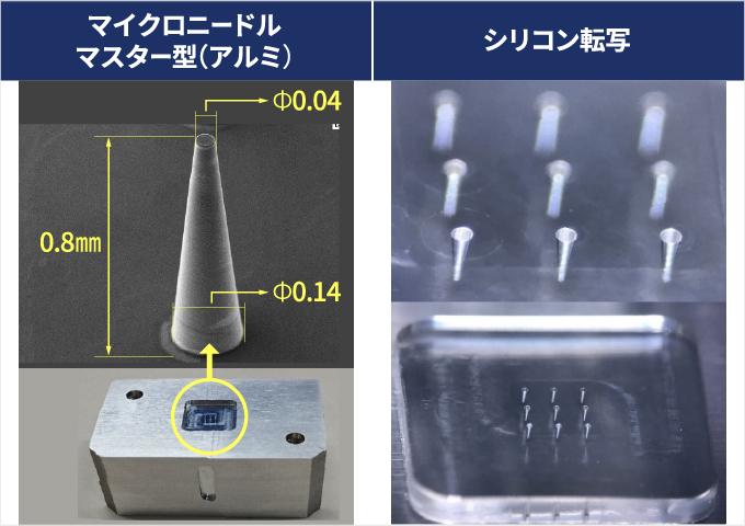 マイクロニードルマスター シリコン転写(凹型)